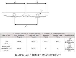 axle spacing diagram related keywords suggestions axle spacing light switch wiring diagram in addition trailer plug
