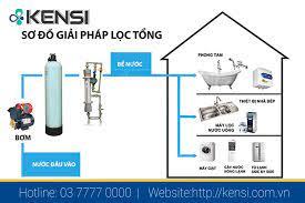 Báo giá lắp đặt hệ thống, thiết bị lọc tổng nước sinh hoạt cho gia đình
