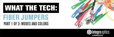What The Tech Fiber Jumpers Part 1 Integra Optics