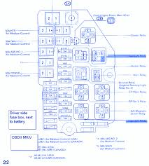 toyota supra sport 1994 fuse box block circuit breaker diagram toyota supra sport 1994 fuse box block circuit breaker diagram