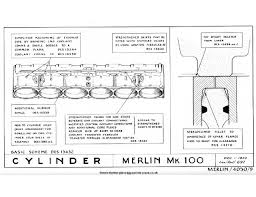 all things buick rolls royce merlin engine mk cylinders this is simply a diagram for this part of the merlin engine two cylinder blocks were required for each 12 cylinder engine this engine was actually based