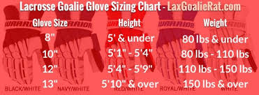 Lacrosse Glove Size Chart Lacrosse Goalie Gloves The Complete Guide Lax Goalie Rat