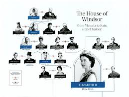 english royal history london uk king cheering his peopel royal must see english royal family tree pins royal family trees royal families the house of windsor