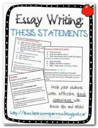 essay essaytips exploratory writing examples law essay questions essay wrightessay example of analysis poets writers contests buy college essay