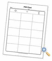 What Is A Pmi Chart Pmi Chart Worksheetworks Com