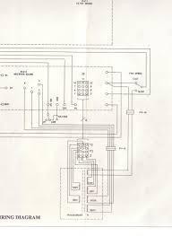 centurion wiring diagram wiring diagram and hernes centurion 3000 manual popupportal
