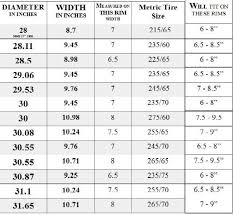 Motorcycle Wheel Size Chart Judicious Wheel Specification Chart Grinding Wheel Diameter
