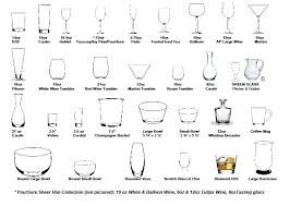 Types Of Drinking Glasses Chart Seahorse Ap Large Wine Glasses S 4