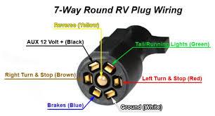 wiring diagram 7 way rv blade wiring diagram emejing trailer 5 7 pin trailer plug wiring diagram at 7 Way Rv Plug Wiring Diagram