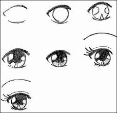 How To Draw Eyes Step By Step 41 Not Burdensome Easy Drawing Of Eyes