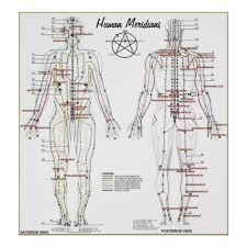 Chi Meridians Chart 32 Prototypal Tai Chi Pressure Points Chart