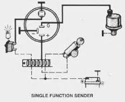 vdo oil pressure gauges wiring diagrams images over the years vdo oil pressure gauge wiring diagram engine