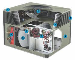 trane 2 ton 14 seer. energy star® qualified with a seer of up to 16.4 and hspf 9. trane 2 ton 14 seer