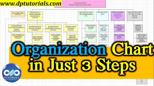 Canon Organizational Chart How To Make An Organizational Chart In Just 3 Steps Ms Excel Dptutorials
