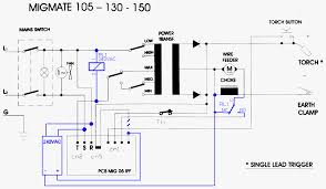 sip 130 wire feed power supply alternative approach mig running through the modifications what i have done is