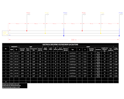 landscape lighting voltage drop calculator with ideas and 4 street series electrical design doentation on 1600x1280