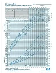 Weight Chart 12 Year Old Boy What Is The Average Weight Of A 13 Year Old Boy Quora