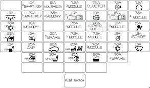 1997 bmw 328i fuse box diagram michaelhannan co 97 bmw 328i fuse box diagram 1997 wiring diagrams instructions