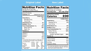 New Fda Food Chart Nutrition Labels And Added Sugar