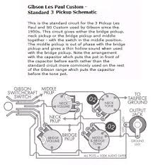 17 best images about guitar wiring diagrams models wiring library page 3