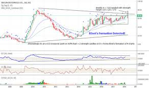 Oricon Stock Price And Chart Bse Oricon Tradingview India
