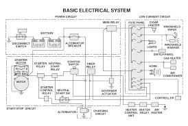 322 electrical system caterpillar 1 fuse panel windshield wiper basic electrical system g s mtr bat motor 2