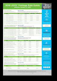 New Postal Rates 2019 Chart Usps Postage Rate Chart Printable Www Bedowntowndaytona Com