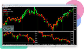 Velocity Finder Neural Trader With Best Forex Trading