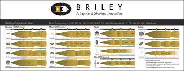 Briley Choke Tube Chart Performance Shooting Hq Pshq1 On Pinterest