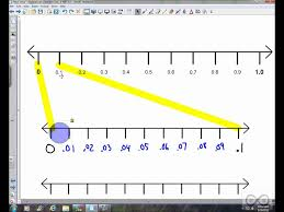 Place Value - Decimals on a Number Line (5-NBT-4 part 1) - YouTube