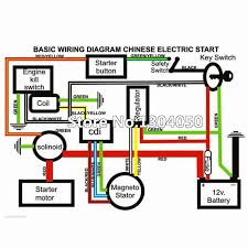 trailer wiring diagram guide throughout basic gooddy org 4 wire trailer wiring diagram at Basic Trailer Wiring Diagram