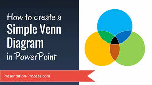 Circle Charts That Overlap How To Create A Simple Venn Diagram In Powerpoint