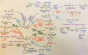 Aromatic Conversion Chart Pdf Pin On Organic Chemistry