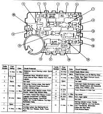 similiar 2007 mustang fuse panel diagram keywords ford mustang fuse box diagram on 2007 ford mustang fuse box diagram
