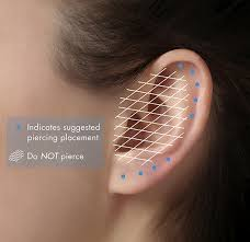 Piercing Placement Chart Ear Piercing And Pierced Ear Aftercare Faq