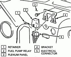 fuel pump relay wiring diagram gm truck wiring diagrams where is the fuel pump relay located on a 1987 chevy silverado