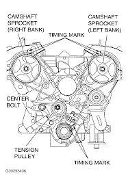 2004 mitsubishi endeavor serpentine belt routing and timing belt serpentine and timing belt diagrams