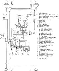 chevrolet truck blazer wd l fi ohv cyl repair guides 8 vehicle wiring diagram l head and early f head 4 134 equipped cj 5 models after serial no 49248 and cj 6 models after serial no 12577
