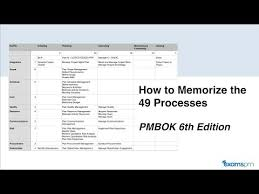 How To Memorize The 49 Processes From The Pmbok 6th Edition