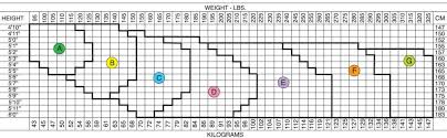 Spanx Size Chart Higher Power Spanx Size Chart By Weight Best Picture Of Chart Anyimage Org