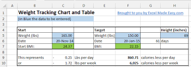 diet excel sheet excel template weight loss template lb or kg by excelmadeeasy