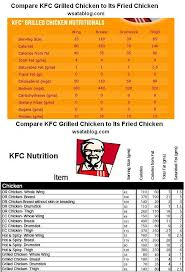 10 Best Photos Of Kfc Menu Calories Chart Kfc Chicken