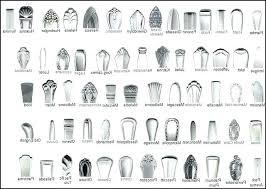 Wm Rogers Silverplate Patterns Beauteous Oneida Silverplate Patterns Antique Silver Plate Flatware Collection