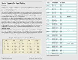 Guitar String Size Chart John Ely On String Gauges