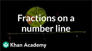 Equivalent Fraction Number Line Chart Fractions On A Number Line Video Khan Academy