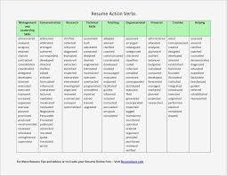Power Verbs For Your Resume Resume Objective High School Student