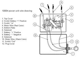 champion winch wiring diagram solidfonts badland winch wiring diagram nilza pirate4x4 com the largest off roading and 4x4 website in world