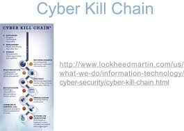 Cyber Kill Chain Chapter 2 Cyber Kill Chain Securing Social Media In The