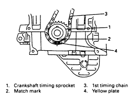 2002 chevy tracker fuse box diagram image details 2002 chevy tracker 2 0 timing chain marks chevy tracker fuse box diagram