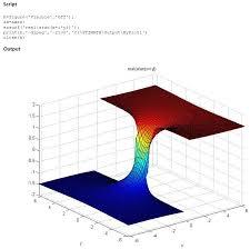 stimath matlab plotting functions linear algebra statistics fourier ysis filtering optimization numerical integration diffeial equations